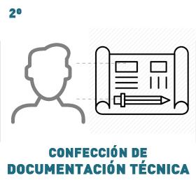 paso2-confeccion-documentacion-habilitaciones-comerciales